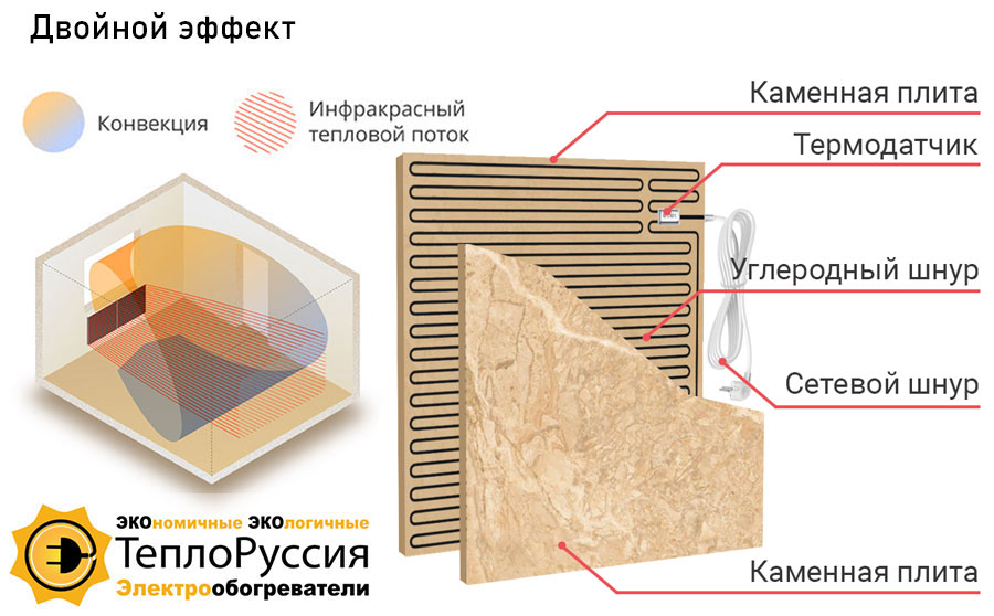 banner 1 - Экономичные электрообогреватели нового поколения